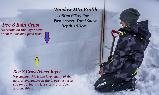 On Window Mountain, Coulter highlights avalanche signs to look for.