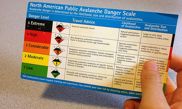 A photo of a person holding the danger rating card.