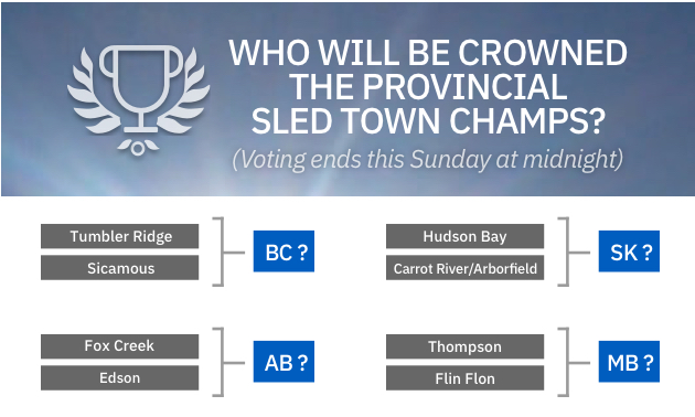 Round 4 of SledTown ShowDown ends on Sunday night.